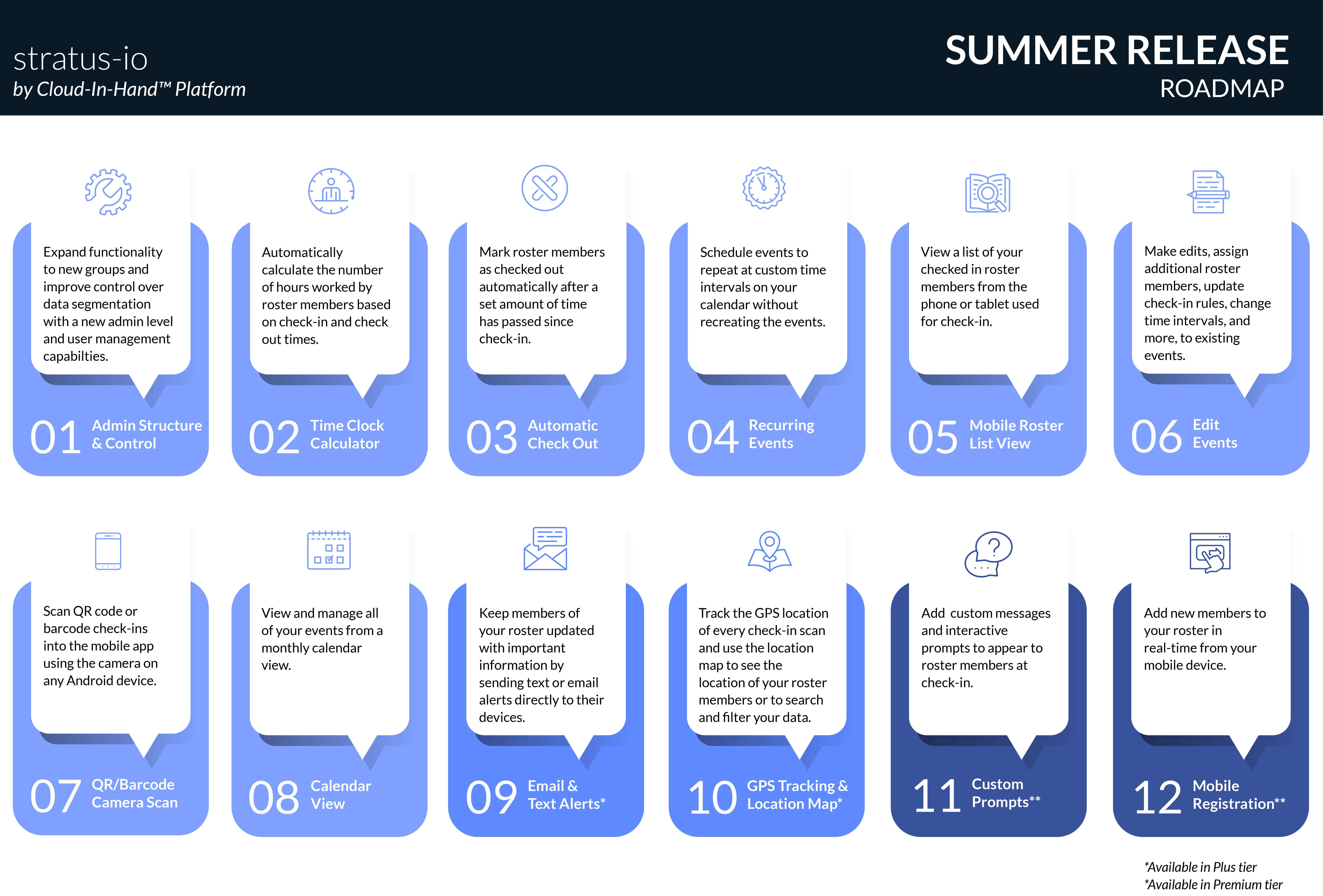 Stratus-io check in app product roadmap